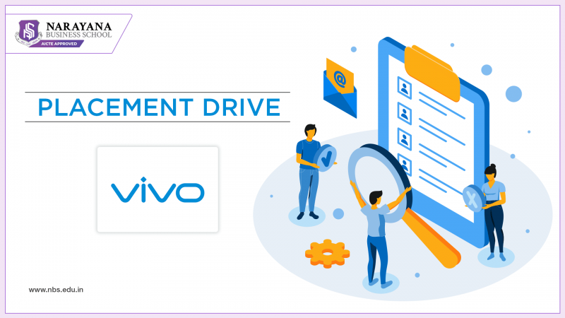 Vivo Placement News