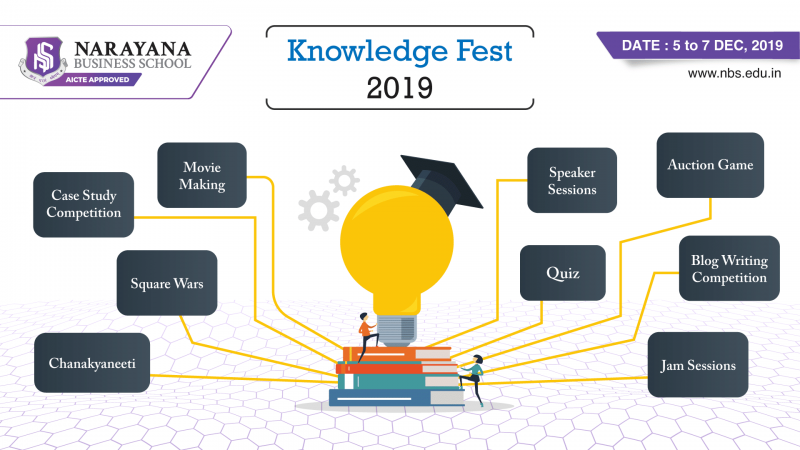 NBS-Knowledge-Fest-2019